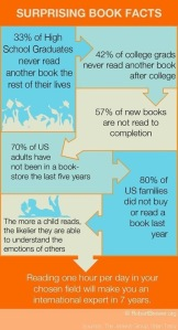 Book facts 1