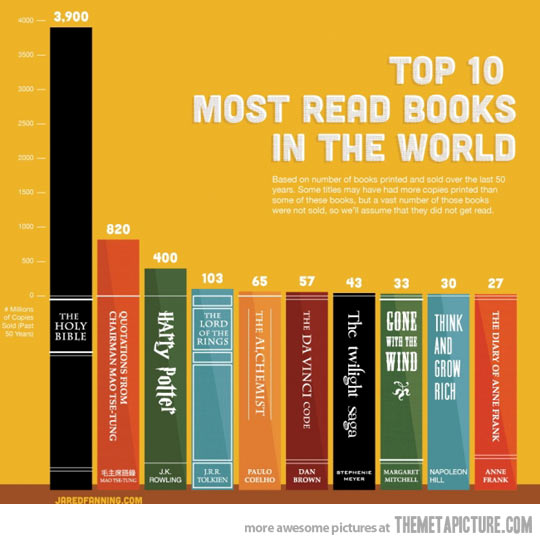 Book facts 2